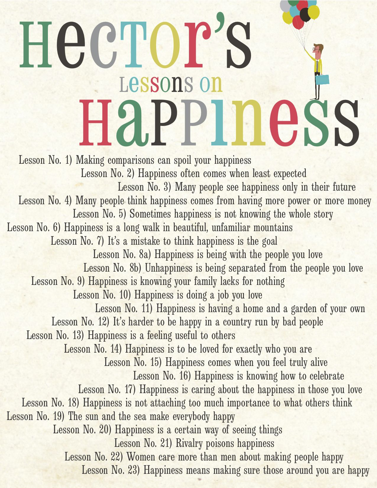 The Lessons Hector Learns In Hector And The Search For Happiness