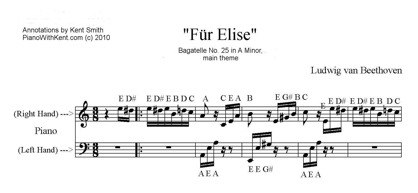 Piano With Kentfur Elise And Other Easy Sheet Music With Letter
