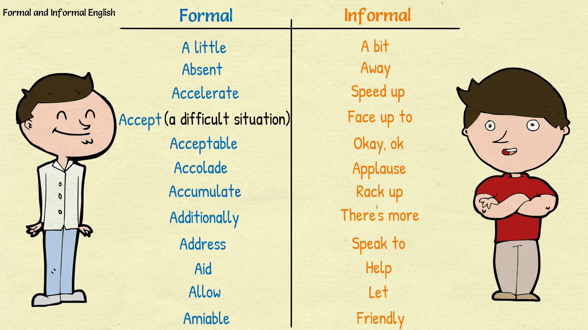 Formal and Informal English Words | English | Pinterest