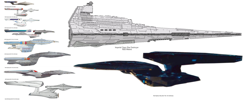 star destroyer enterprise size comparison -#main