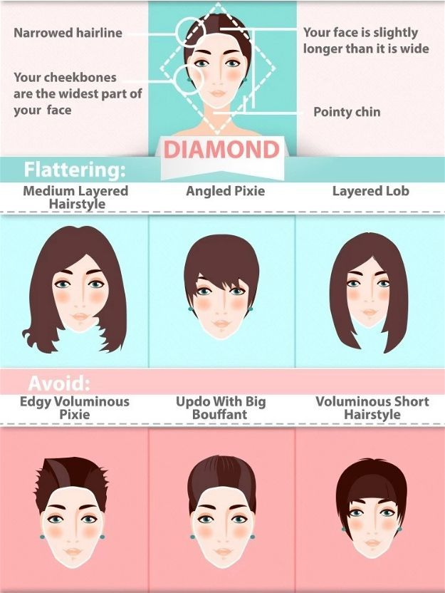 The Ultimate Hairstyle Guide For Your Face Shape Makeup Tutorials Diamond Face Shape Hairstyles Diamond Face Haircut Haircut For Face Shape