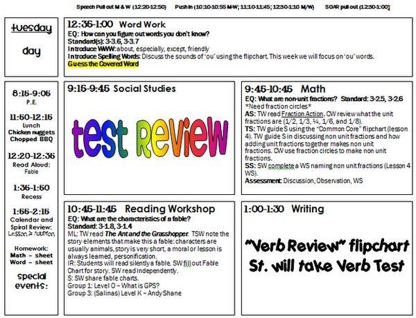 Lesson Plan Template | Teaching | Pinterest
