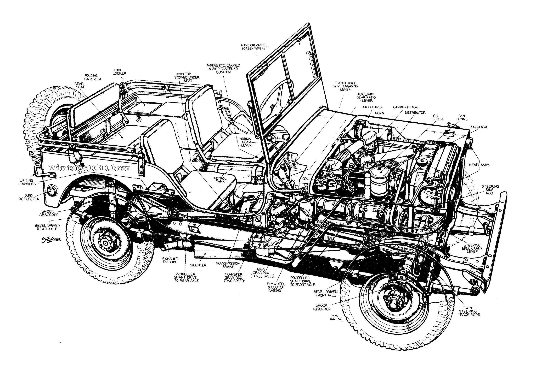 Willys Wagon Diagram Trusted Wiring 1959 Truck Diagrams Data Circuit U2022 Panel