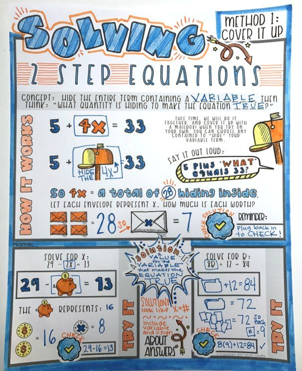 Two Step Equations Doodle Notes | Equation, Algebra and Math class