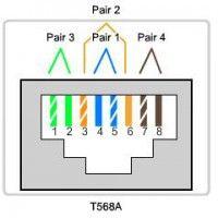 10bb1f2981919258e1fc468947f5f055 t568a and t568b wiring schemes the wiring standards for rj45 data