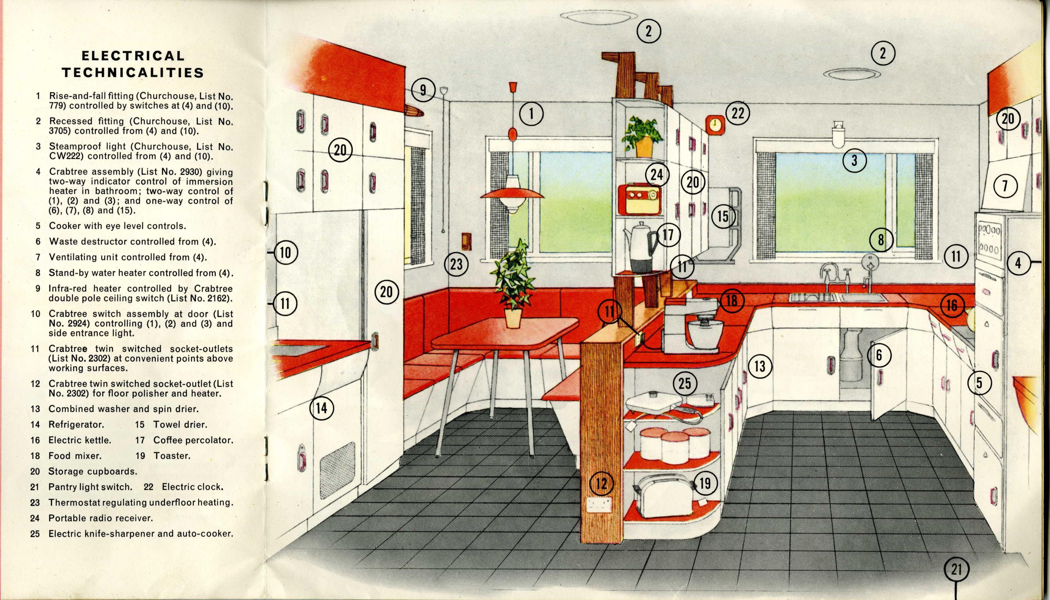 A 1950s Kitchen From J Crabtree Promotional Marketing Electrical Wiring Accessories Iet Archives Naest 052