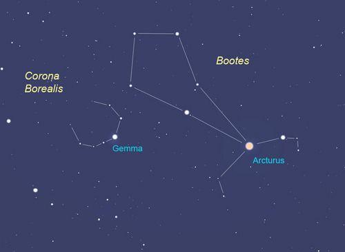 alpha constellation