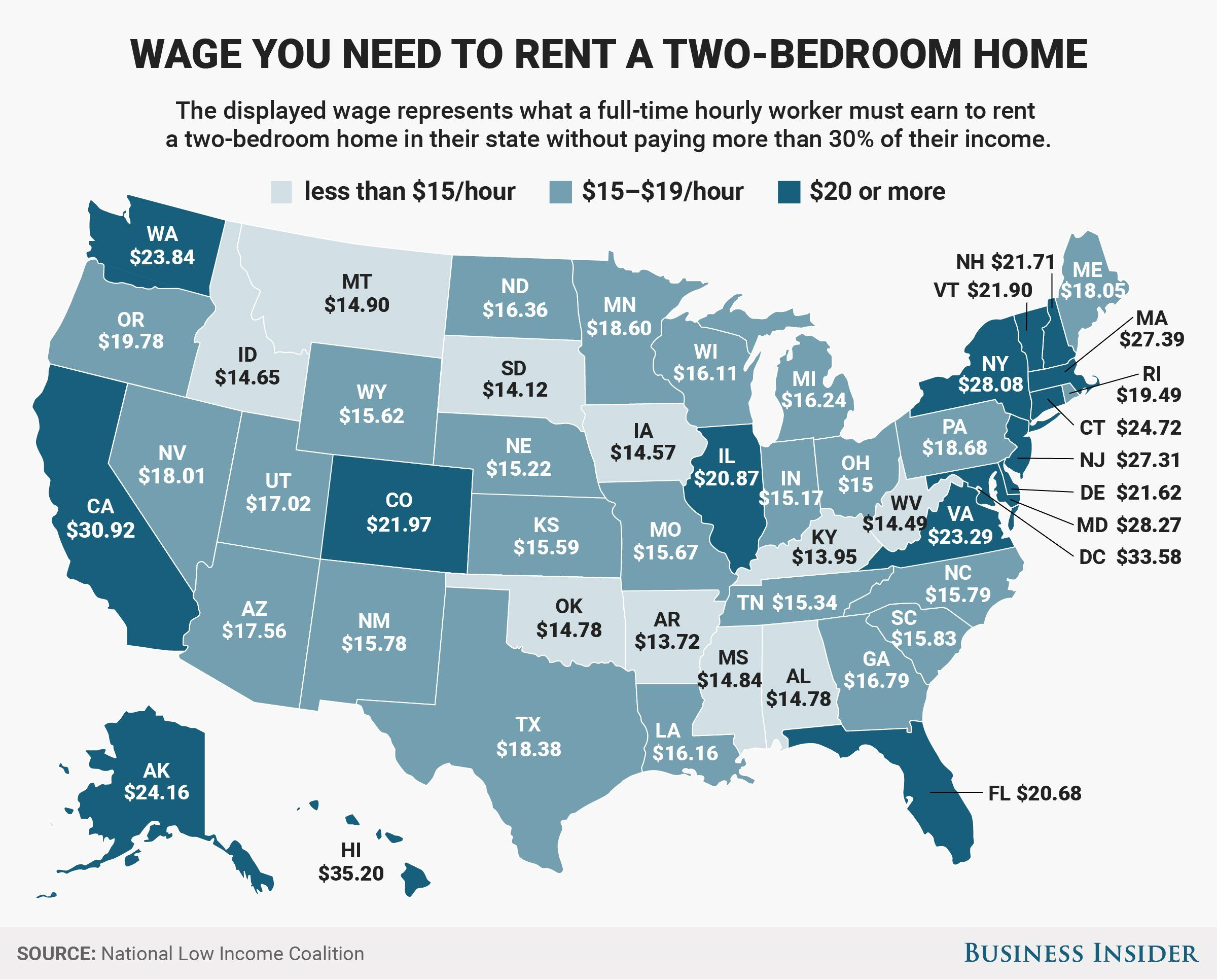 The hourly wage needed to rent a two bedroom home in every state. The hourly wage needed to rent a two bedroom home in every state