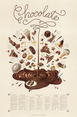 Foods Art Prints at AllPosters.com