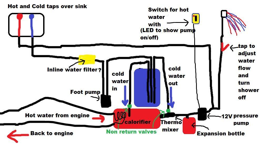 Vw T4 Engine Wiring Diagram