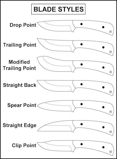 Knife Blade Types, Selecting a knife for bushcraft
