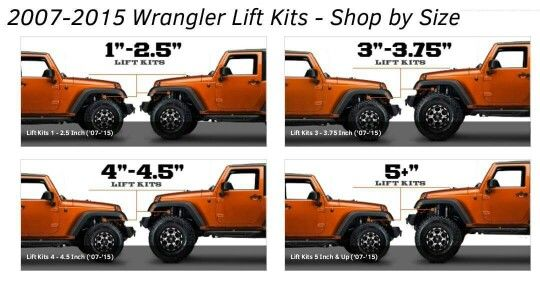 German Comparison Jeep Wrangler Lifted Jeep Wrangler Lifted Jeep