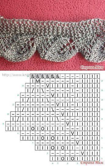 Photo of The New: Knitting – Technologie: Grenzen, Grenzen, Stricktechnologie, #The #Limits #Limit …