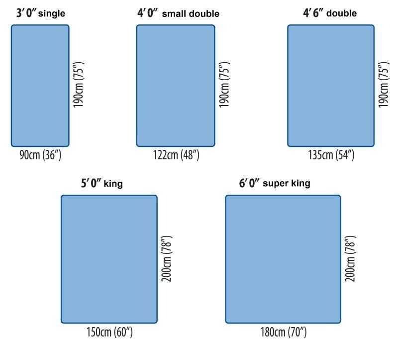 Standard Queen Mattress Size Queen Mattress Size King Size