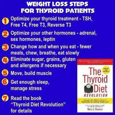 The Thyroid Diet
