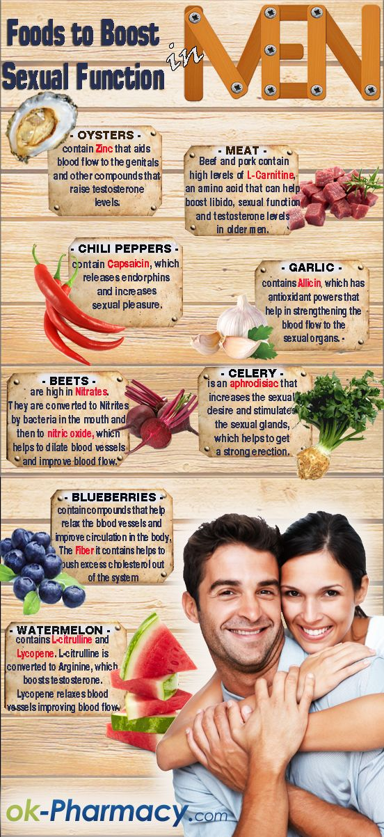 foods that improve sex drive