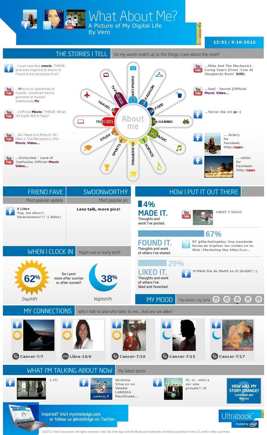 Haz tu propia Infografía de tu vida en las Redes Sociales