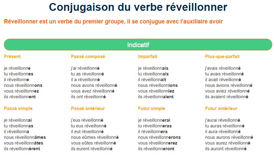 La Conjugaison Le Verbe Reveillonner Verbe Passe Compose Imparfait Ou Passe Compose