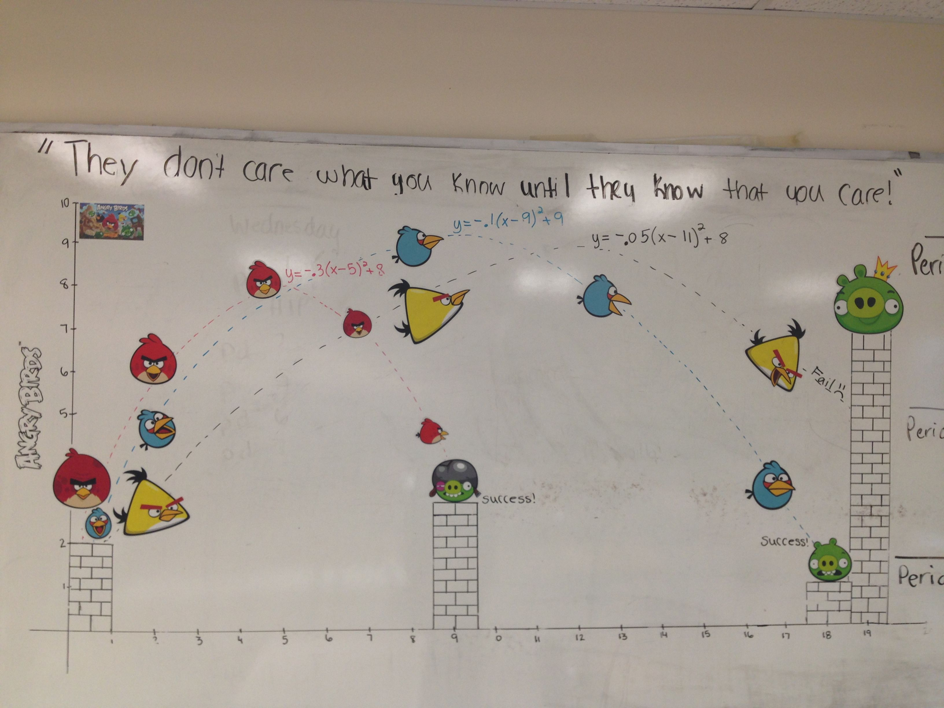Angry Birds Quadratic Project