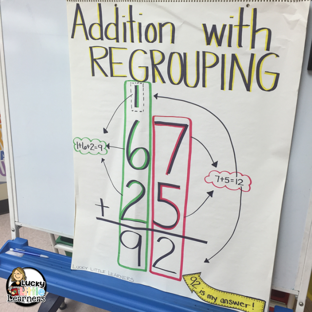 Addition with Regrouping Strategies | Lucky Little Learners ...