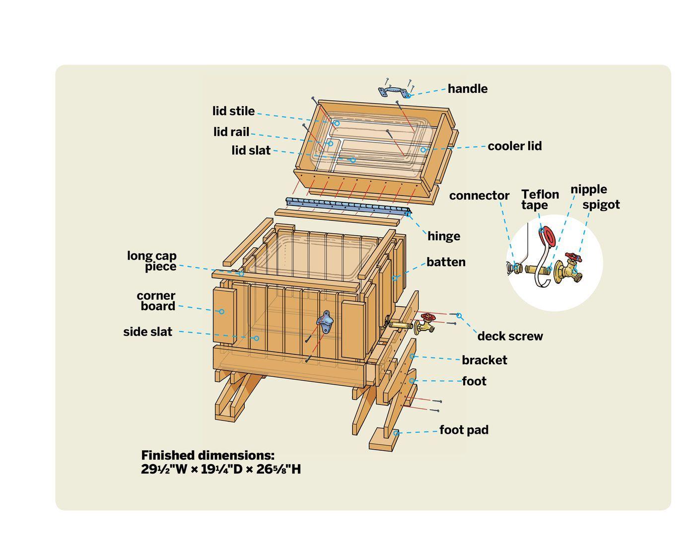 How To Build A Cedar Ice Chest Wooden Cooler Deck Cooler Wood Cooler