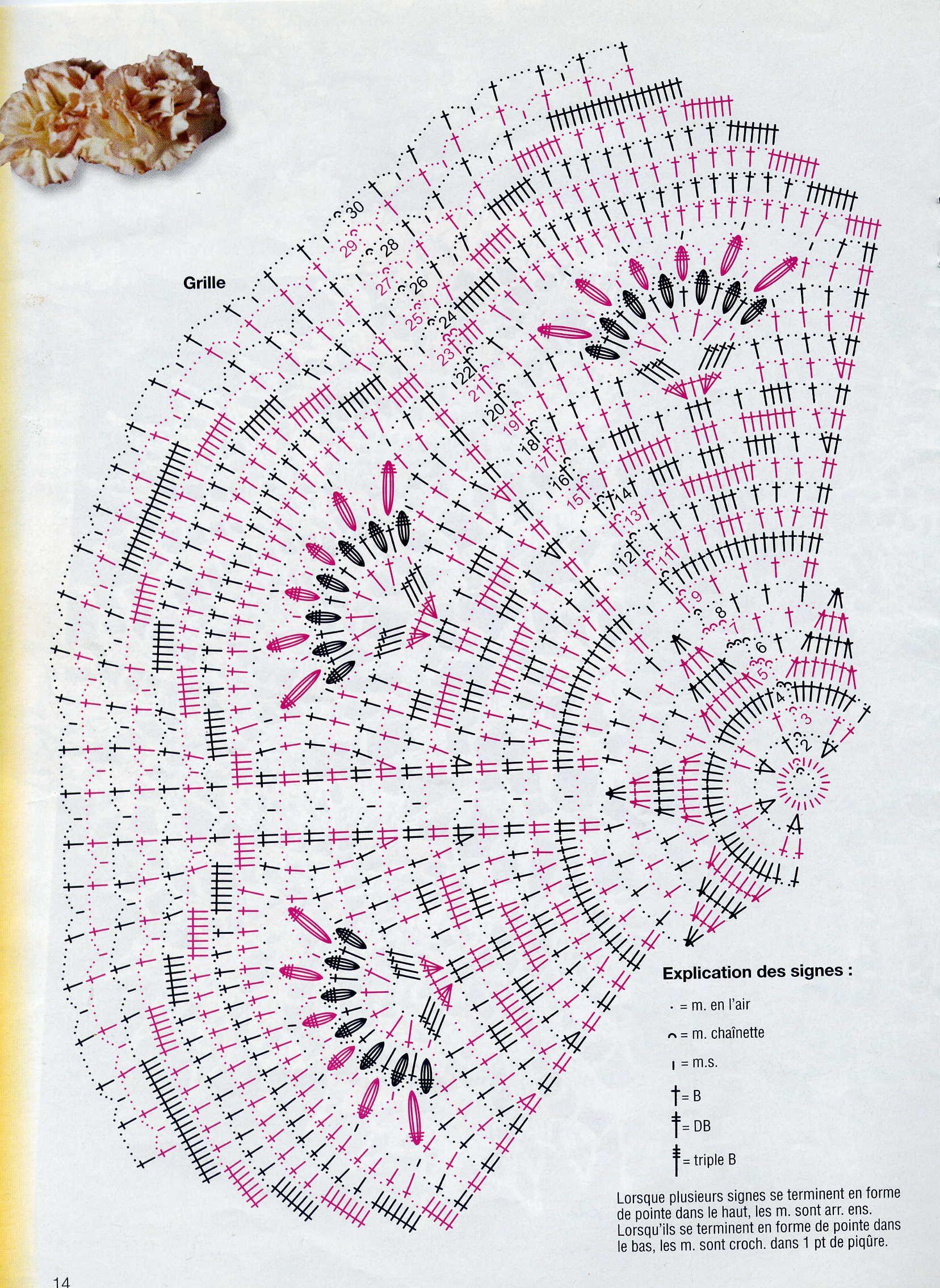 Crochet Doily Doilies Pinterest And Diagram Patterns Free