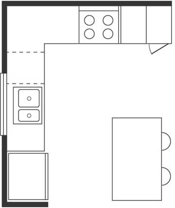 Kitchen Floor Plan kitchen floor plan basics | kitchens, kitchen floor plans and
