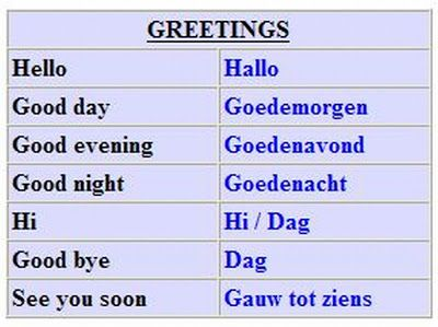 Kirill Vladimorovich Pokrovsky A K A Dr Keyreal February 2007 Learn Dutch Dutch Language Dutch Phrases