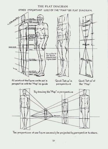 Figure Drawing - Ирина Владимирова - Álbumes web de Picasa