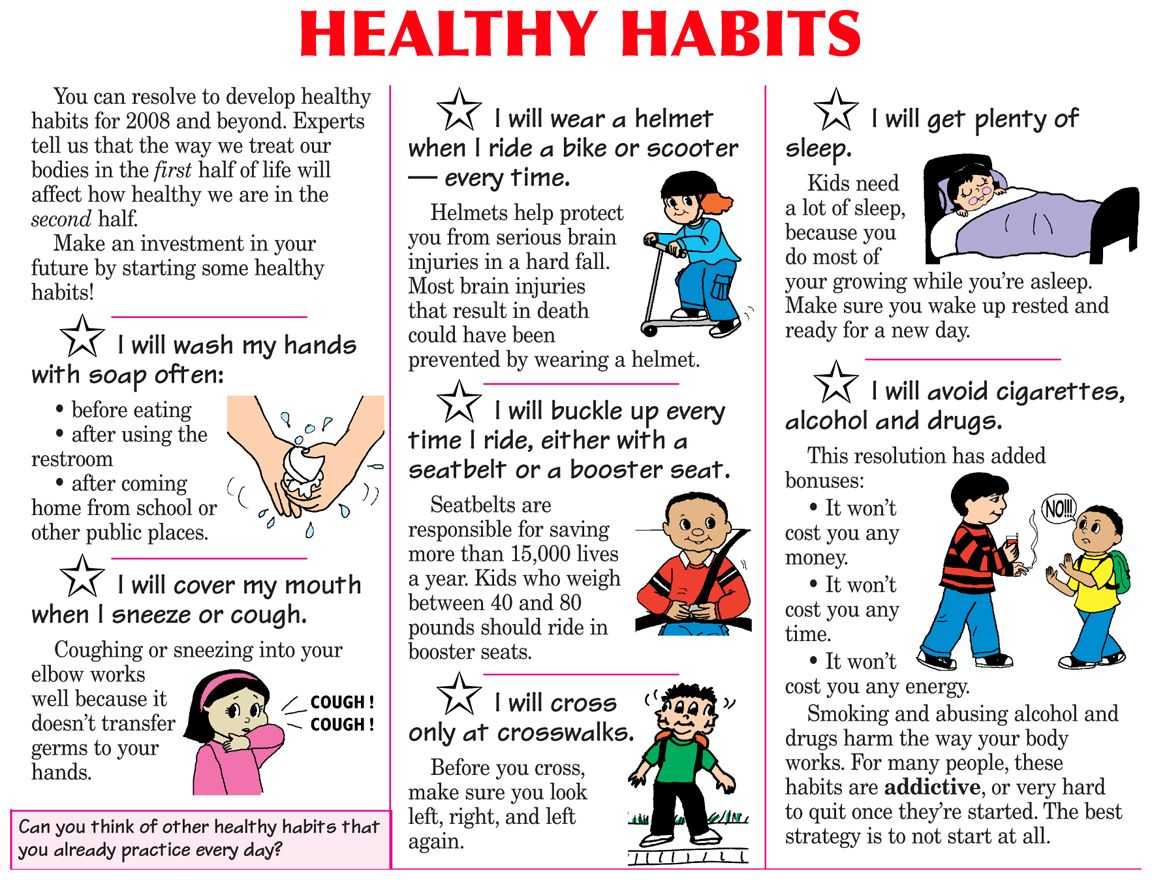 Healthy Eating Habits Worksheet