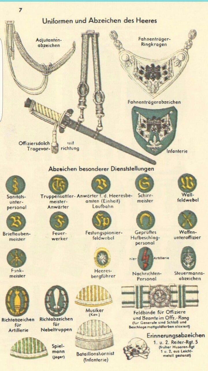 Pin On Nazi Germany