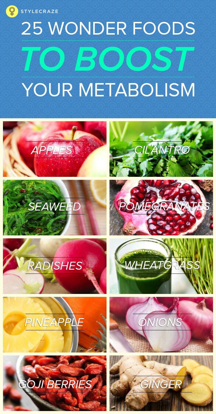 15 Best Healthy Metabolism Boosting Foods Metabolism