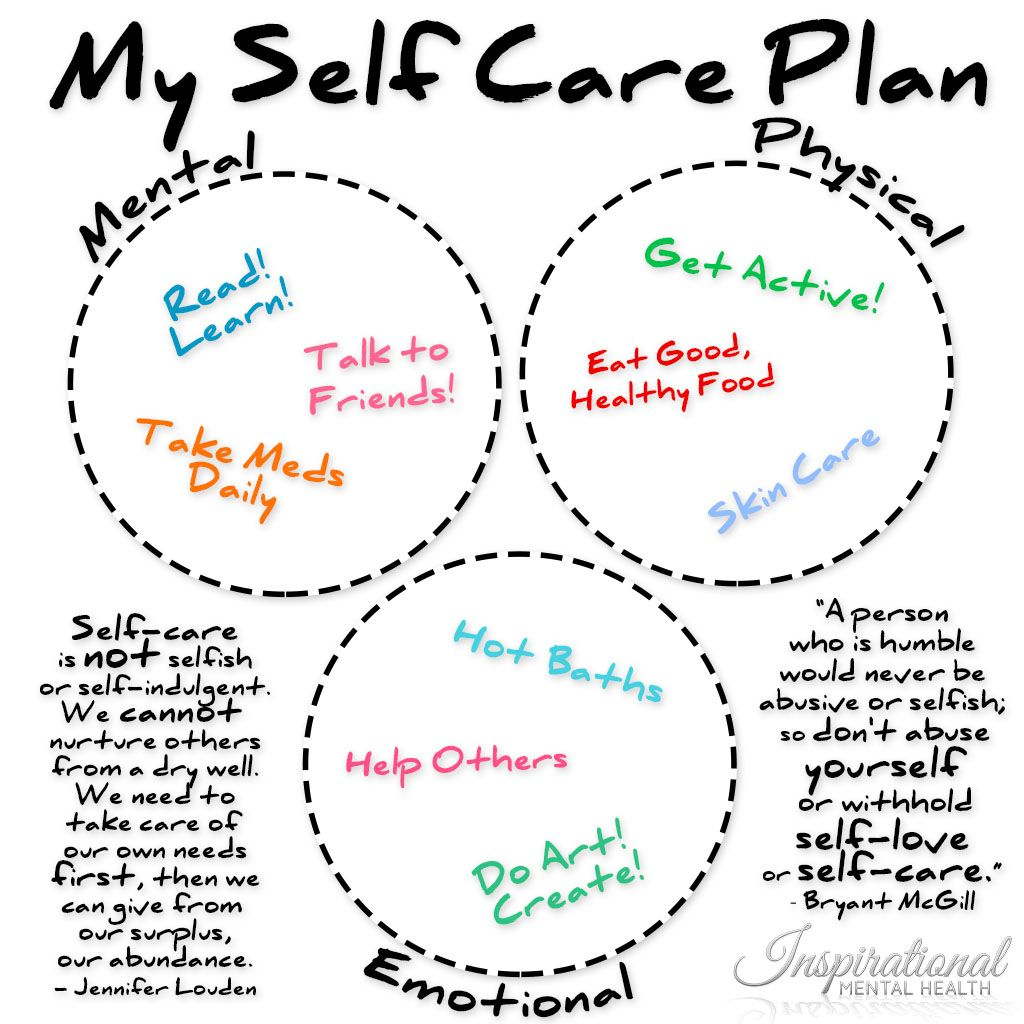 Taking care of our Mental Health | Care plans, Mental ...