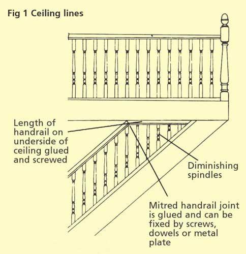 Best Handrail Meeting The Ceiling Diy Stair Railing Stair 400 x 300