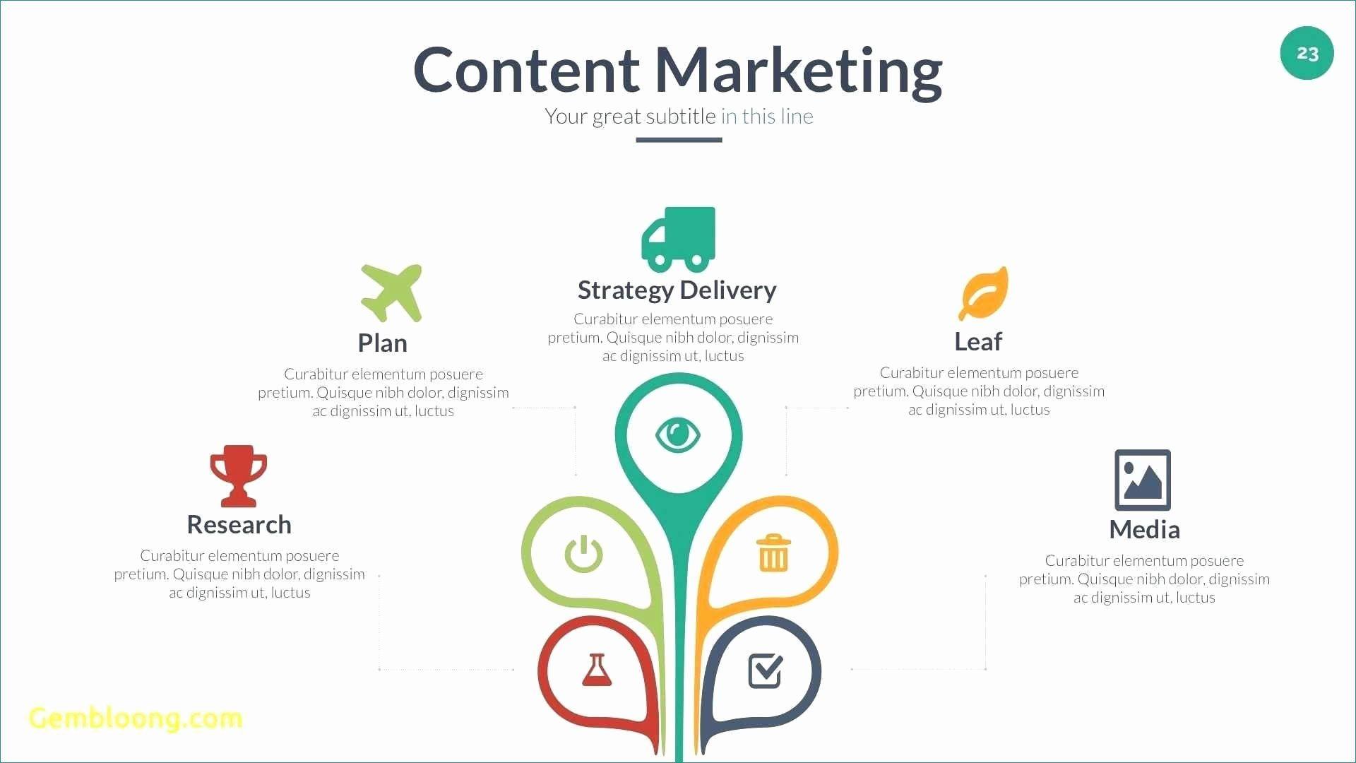Free Marketing Powerpoint Presentation Templates Making An Aesthetically Presentation Templates Best Presentation Templates Powerpoint Presentation Templates