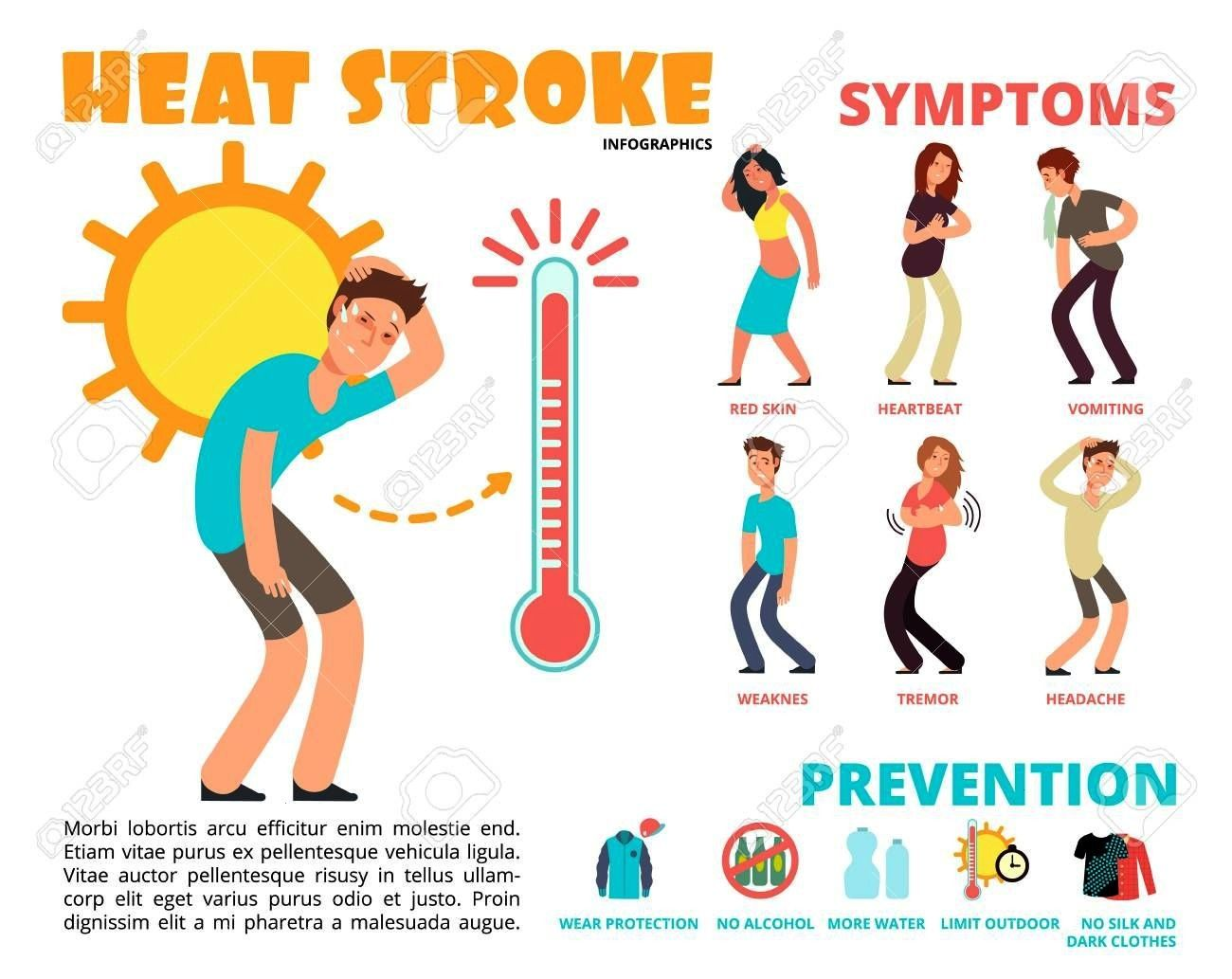 stroke risk symptom and prevention template design Heat stroke risk symptom and prevention template design  Best Wallpapers Websites For Android iphonewallpapers Colourfu...