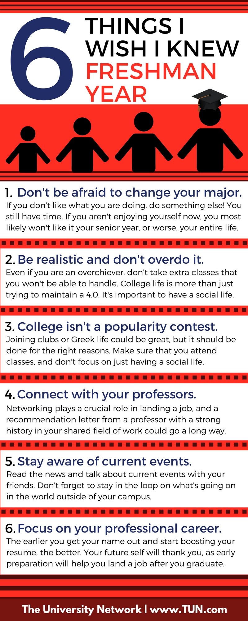 college education will change your life