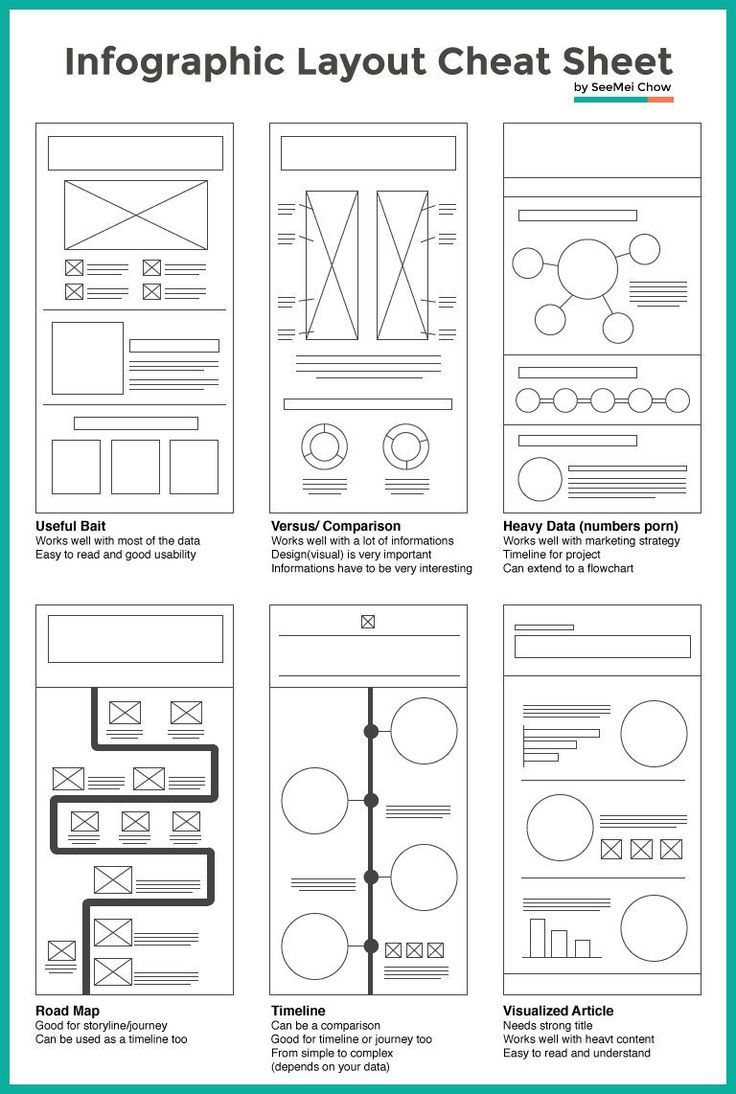 Infographic Layout Cheat Sheet: Making the Best Out of Visual Arrangement