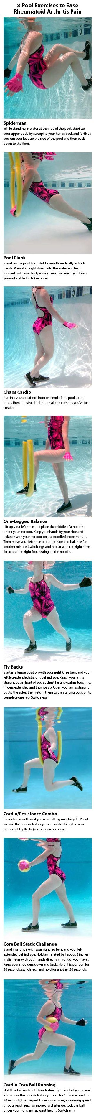 Tablas Pool Workout Aquatic Therapy Swimming Pool Exercises