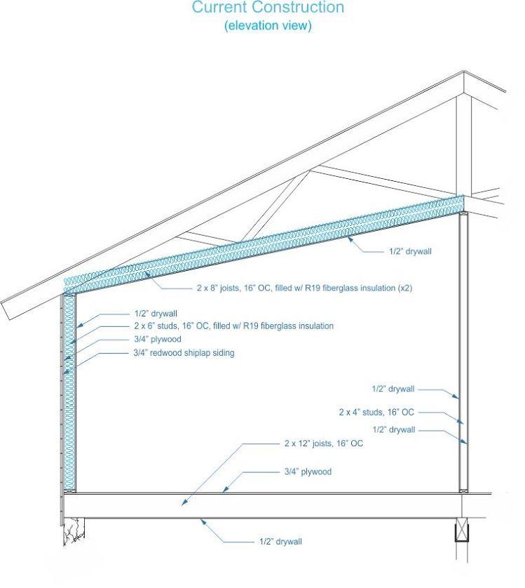 Studio Control Room Construction Shiplap Siding Fiberglass Insulation Scissor Truss