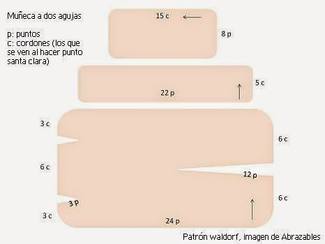 For English version of this pattern click here Antes de salir de ...