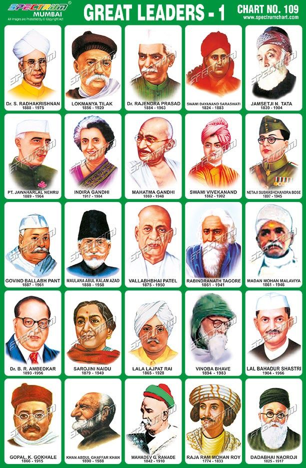 Great leadersg also image result for subhash chandra bose full photo projects to try rh pinterest
