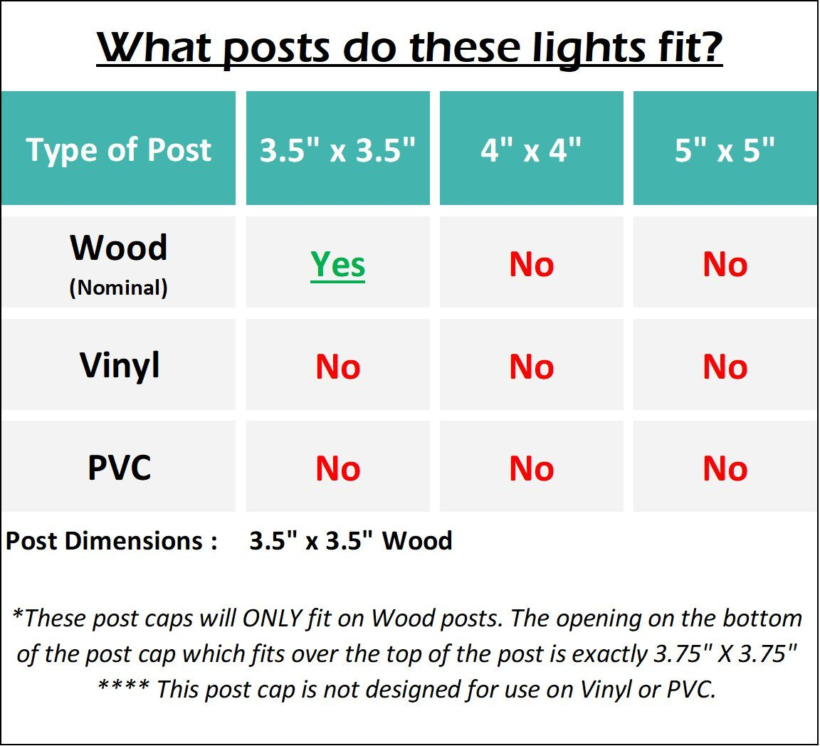 Greenlighting Translucent 12 Lumen Led Solar Powered Post Cap Light For 4x4 Wood Posts 8 Pack Black Check Out This Great Wood Post Outdoor Lighting Post Cap