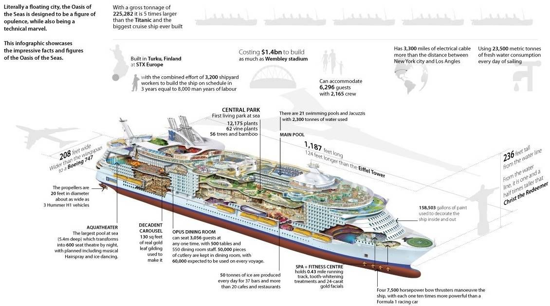 Exploded Wayfinding Map Cruise Ship Google Search Signage - Diagram of a cruise ship