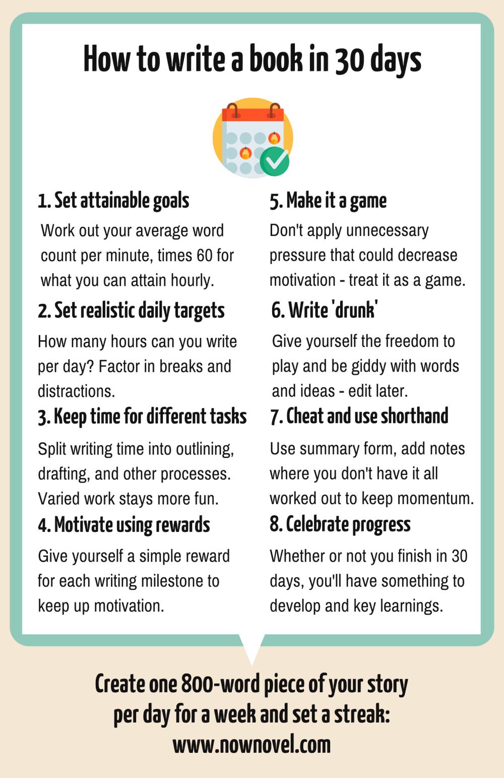 How to write novel writing help