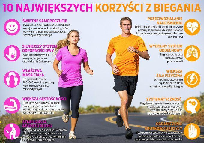 4e97e7e32b3c5 CEL: MARATON, czyli dlaczego postanowiłam biegać? : Blog lifestyle,  podróżniczy, o życiu, o marzeniach – Miniomki