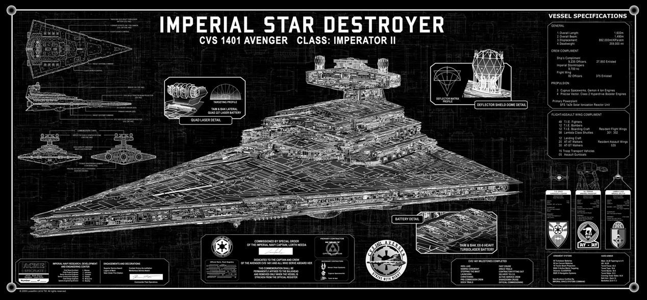 star destroyer schematic | ship | Star destroyer, Star wars ... on