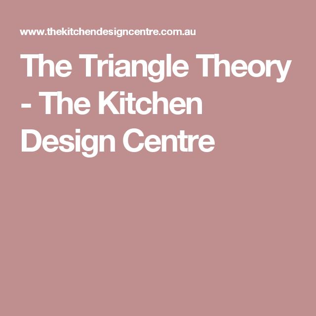 Triangle Kitchen Design: The Triangle Theory - The Kitchen Design Centre