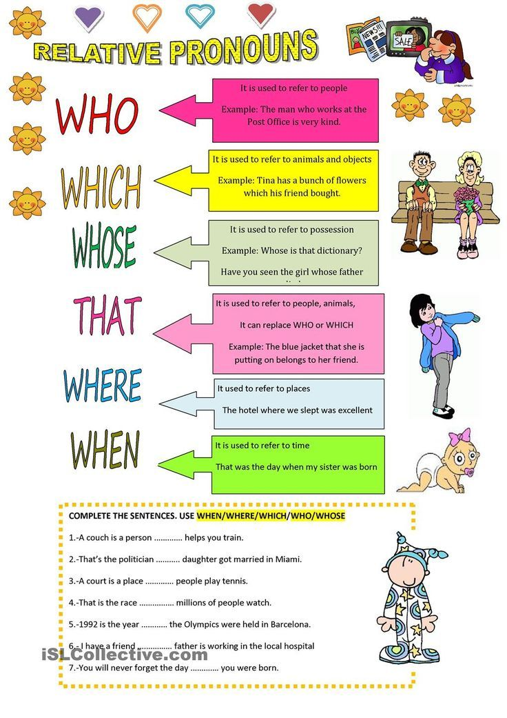 RELATIVE PRONOUNS. This really muddied the water for me.: | Pronouns ...