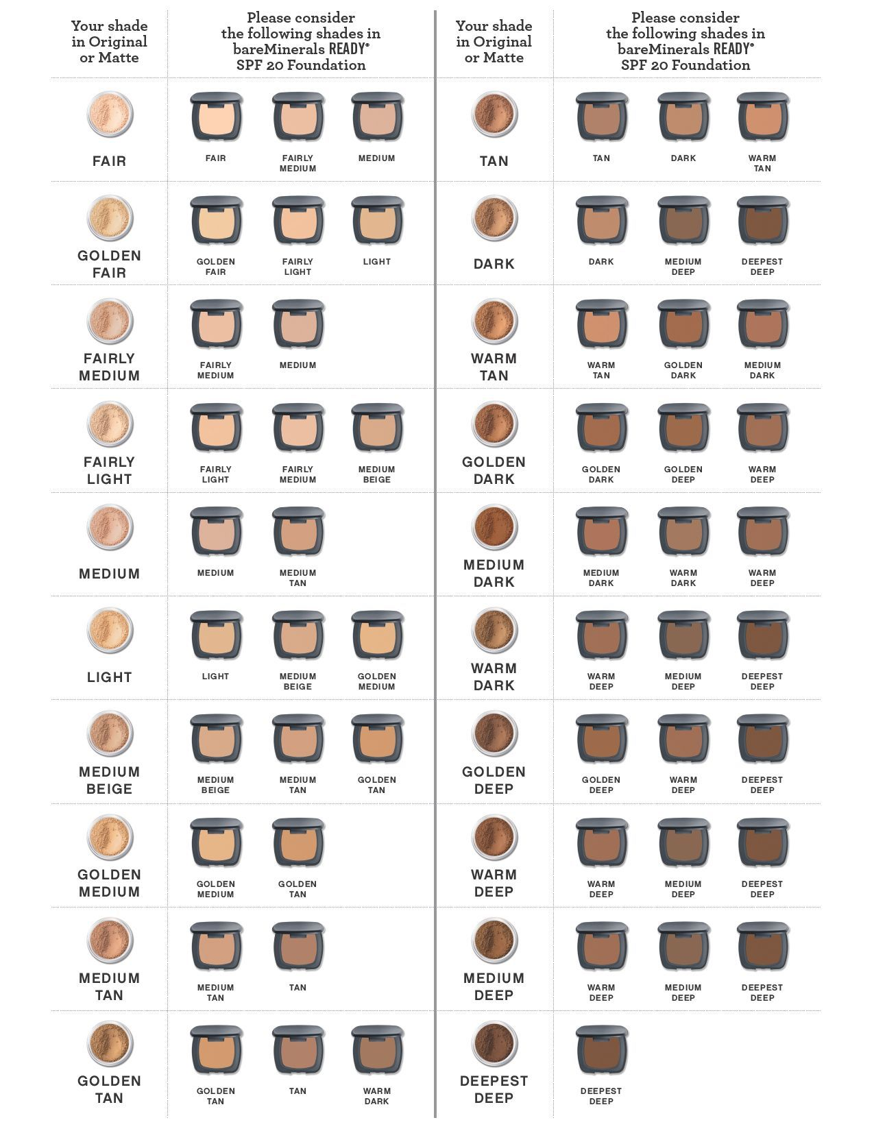 Bare Minerals Ready Foundation Color Chart